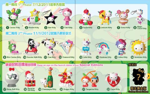 7-Eleven Hello Kitty X tokidoki